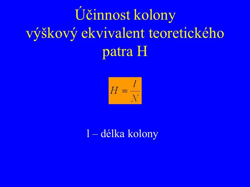 Účinnost kolony výškový ekvivalent teoretického patra H l – délka kolony