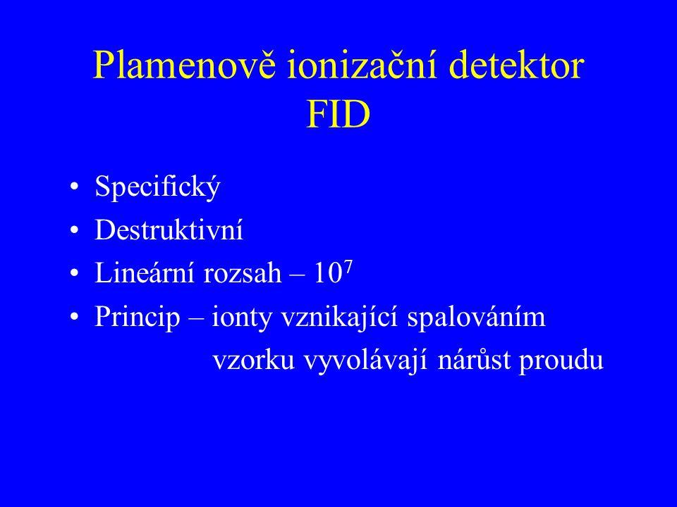 Plamenově ionizační detektor FID Specifický Destruktivní Lineární rozsah – 10 7 Princip – ionty vznikající spalováním vzorku vyvolávají nárůst proudu