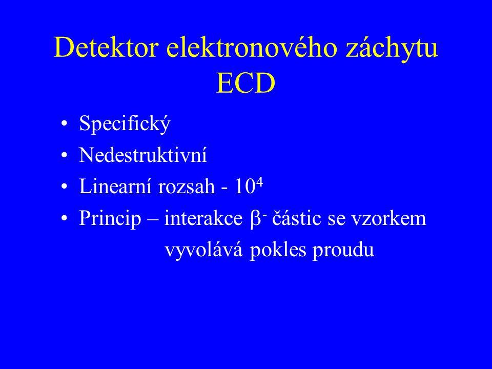 Detektor elektronového záchytu ECD Specifický Nedestruktivní Linearní rozsah - 10 4 Princip – interakce  - částic se vzorkem vyvolává pokles proudu