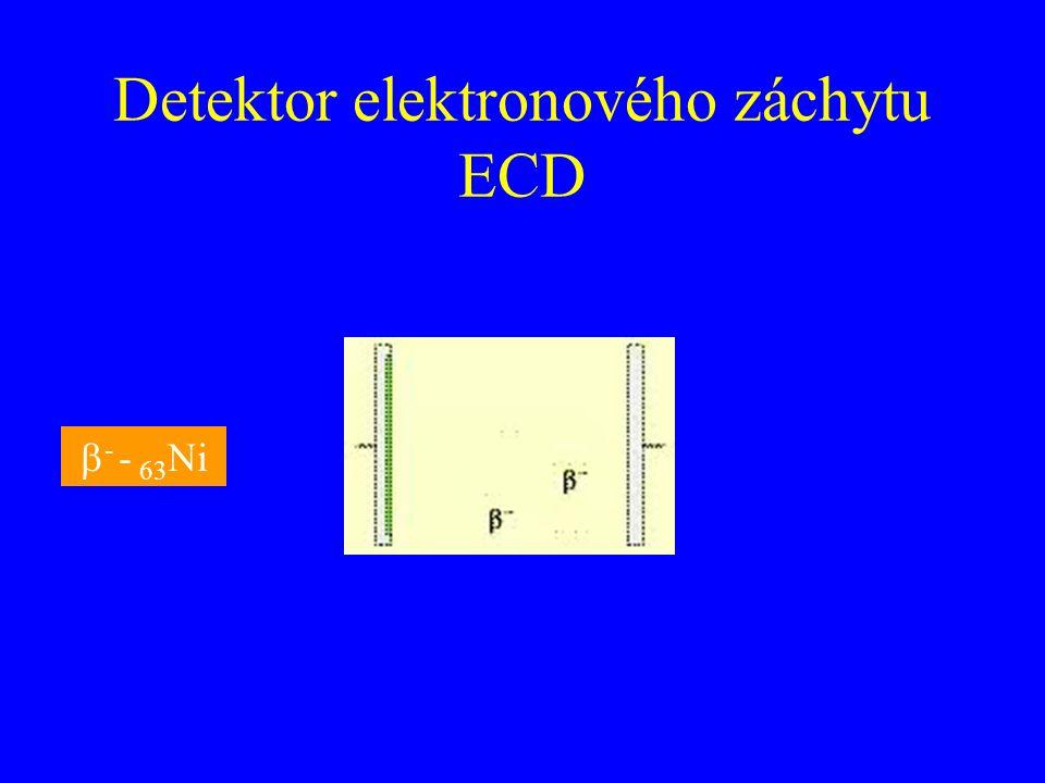 Detektor elektronového záchytu ECD  - - 63 Ni