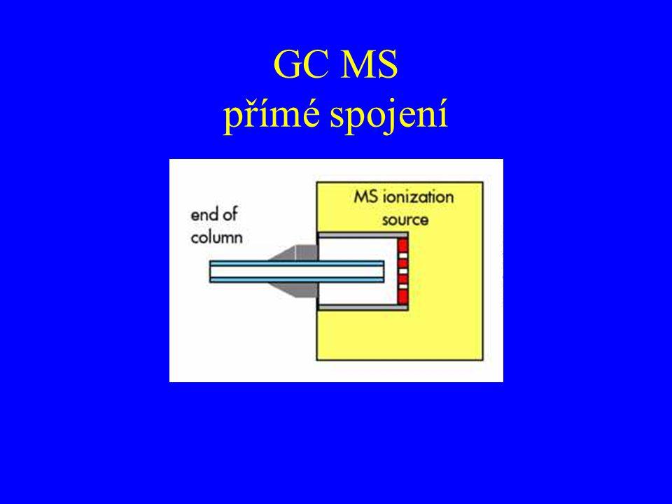 GC MS přímé spojení