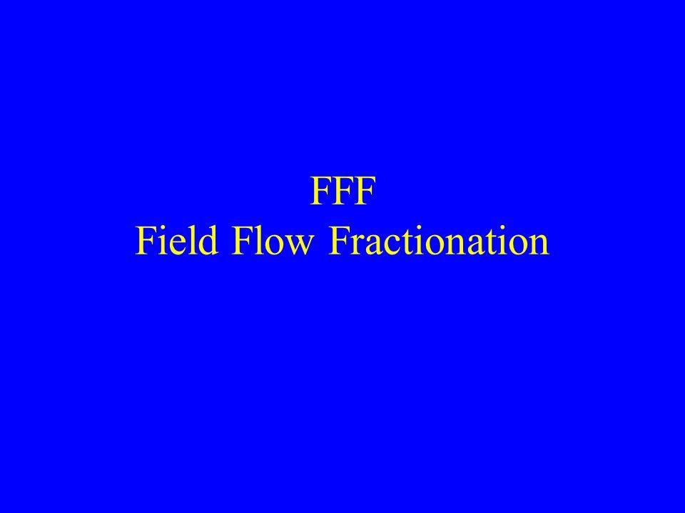 FFF Field Flow Fractionation