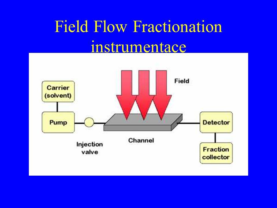 Field Flow Fractionation instrumentace