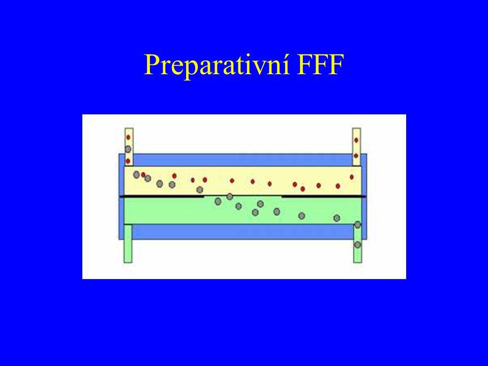 Preparativní FFF