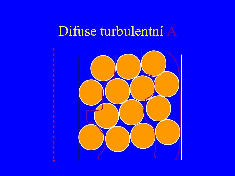 Difuse turbulentní A