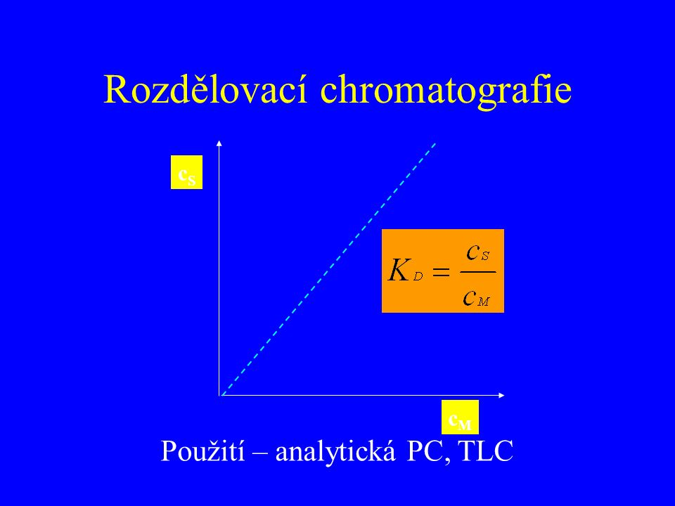 cScS cMcM Použití – analytická PC, TLC