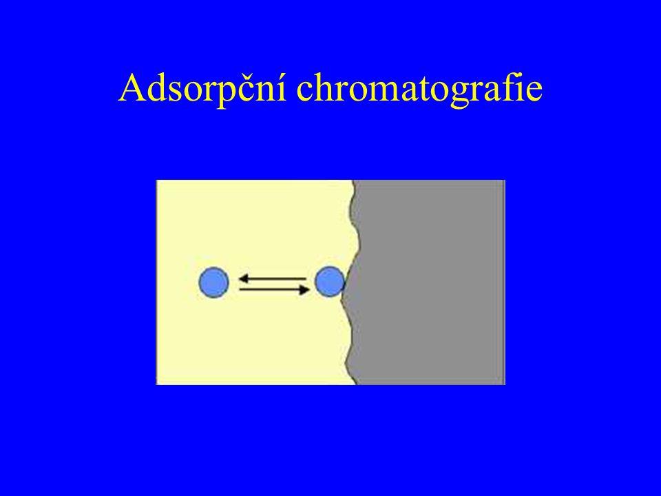 Adsorpční chromatografie