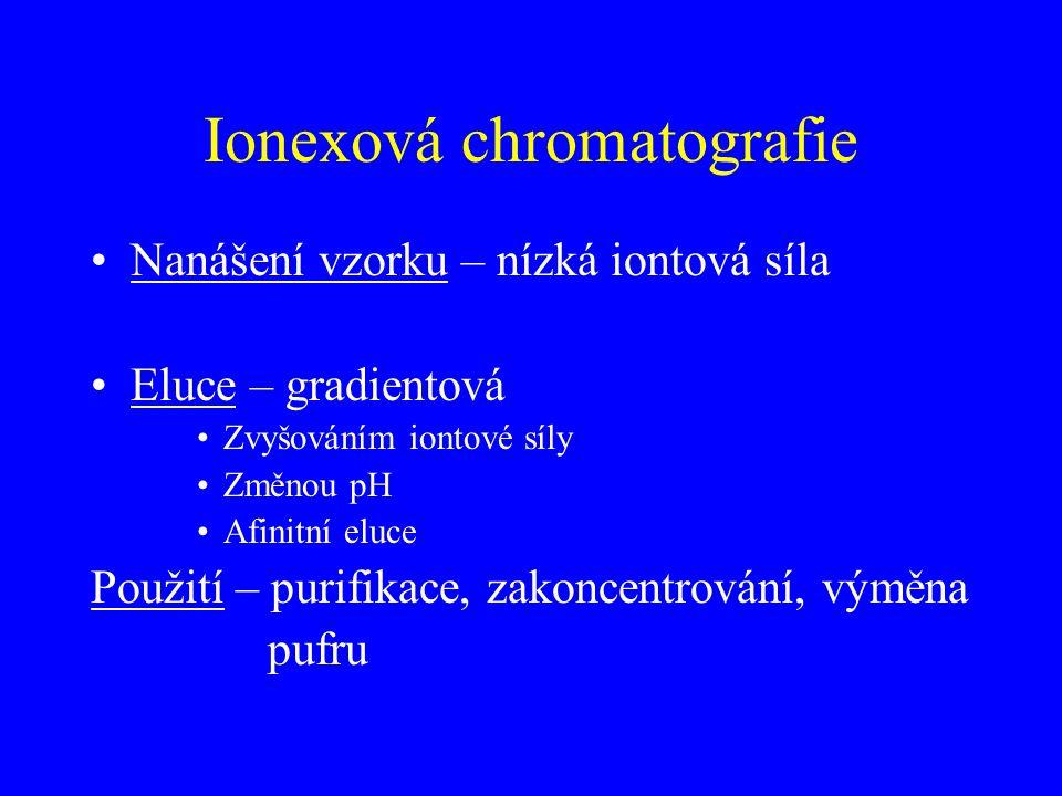 Ionexová chromatografie Nanášení vzorku – nízká iontová síla Eluce – gradientová Zvyšováním iontové síly Změnou pH Afinitní eluce Použití – purifikace, zakoncentrování, výměna pufru