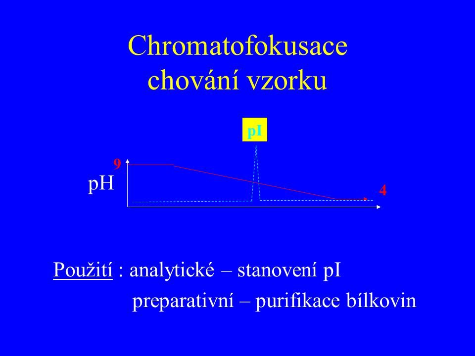 pH 9 4 pI Použití : analytické – stanovení pI preparativní – purifikace bílkovin