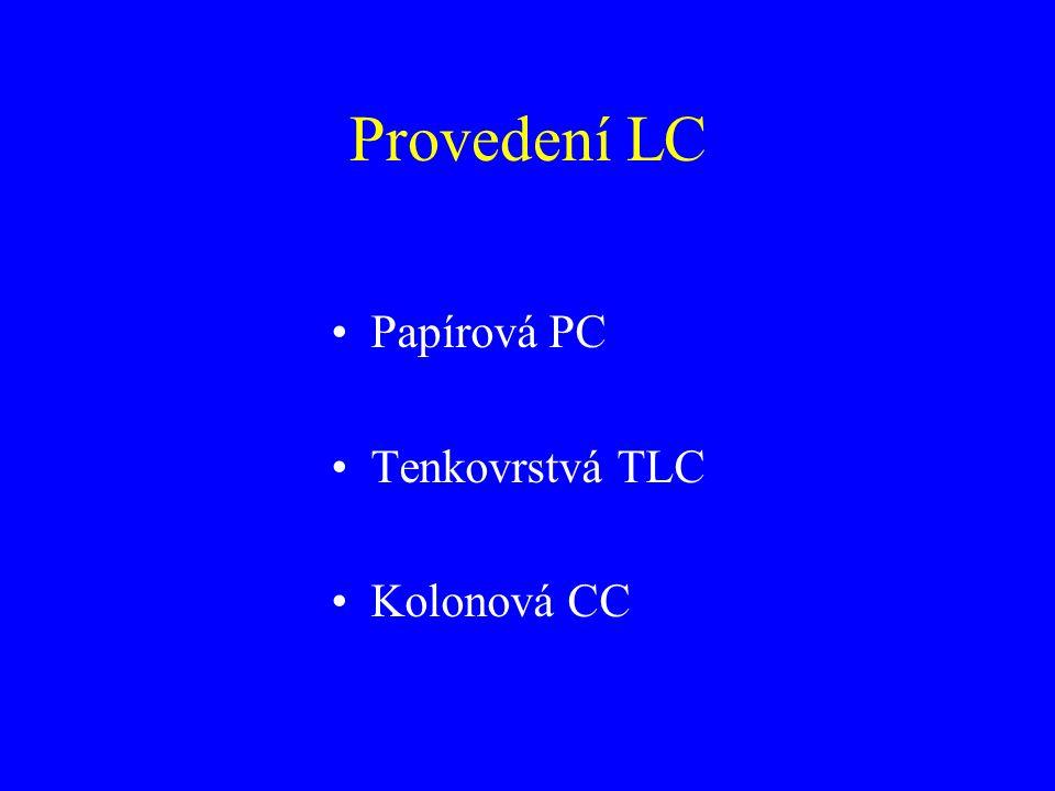 Provedení LC Papírová PC Tenkovrstvá TLC Kolonová CC