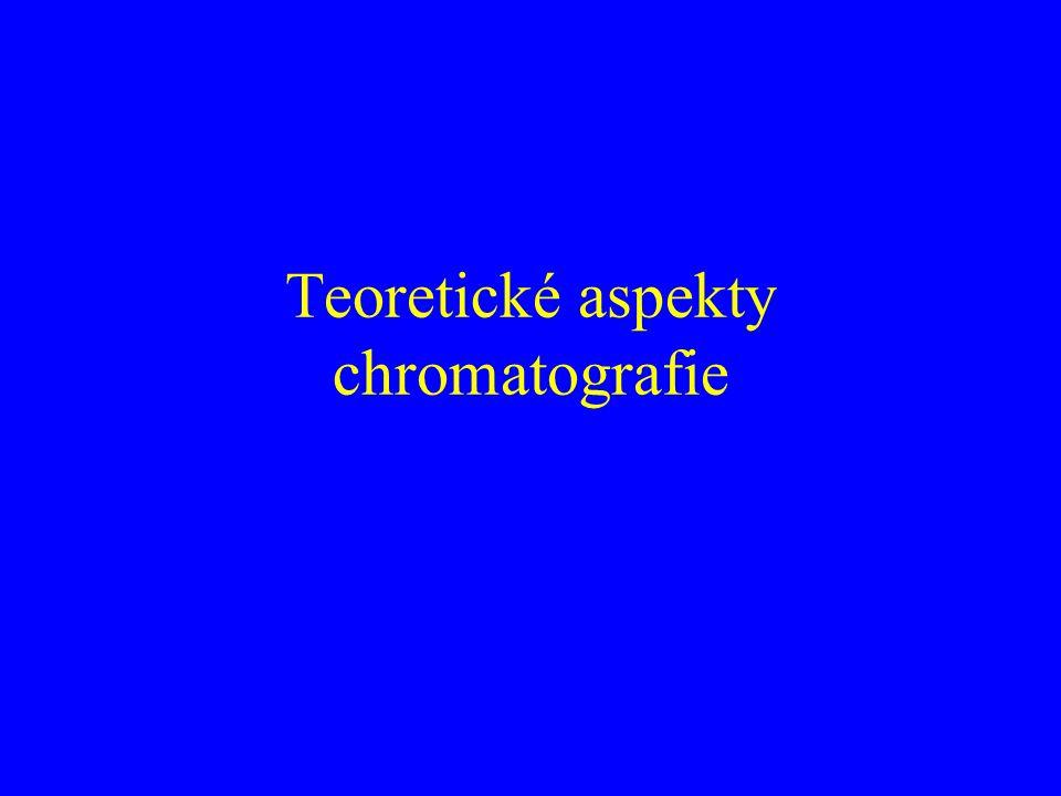 """Teorie """"Ideální lineární chromatografie Martin, Synge"""