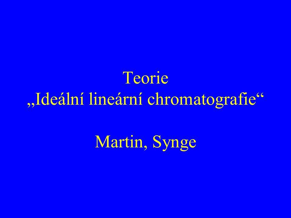 TLC Vlastní příprava - sypané, nalévané Komerčně dostupné - Silufol (Cz) Watman