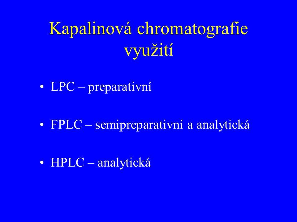 Kapalinová chromatografie využití LPC – preparativní FPLC – semipreparativní a analytická HPLC – analytická