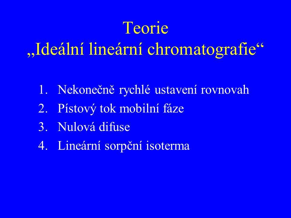 """Teorie """"Ideální lineární chromatografie 1.Nekonečně rychlé ustavení rovnovah 2.Pístový tok mobilní fáze 3.Nulová difuse 4.Lineární sorpční isoterma"""