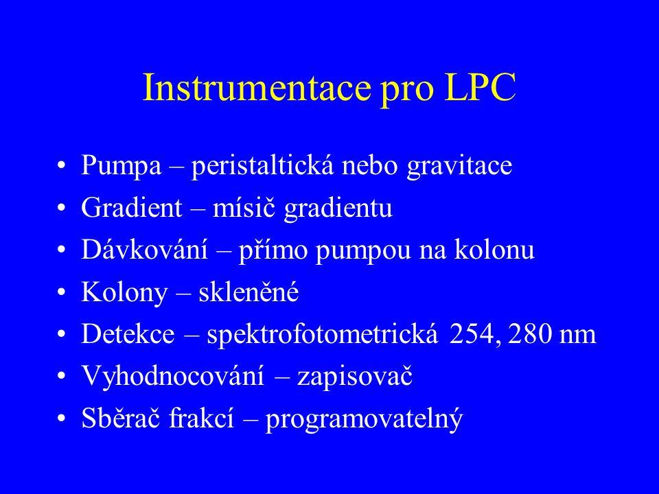 Instrumentace pro LPC Pumpa – peristaltická nebo gravitace Gradient – mísič gradientu Dávkování – přímo pumpou na kolonu Kolony – skleněné Detekce – spektrofotometrická 254, 280 nm Vyhodnocování – zapisovač Sběrač frakcí – programovatelný