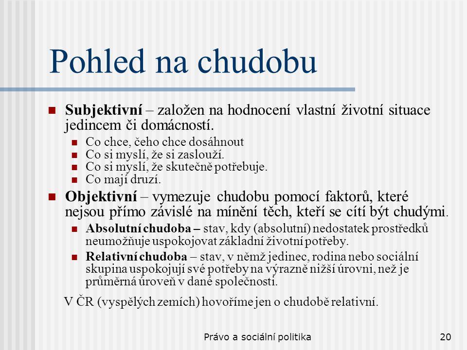 Právo a sociální politika20 Pohled na chudobu Subjektivní – založen na hodnocení vlastní životní situace jedincem či domácností. Co chce, čeho chce do