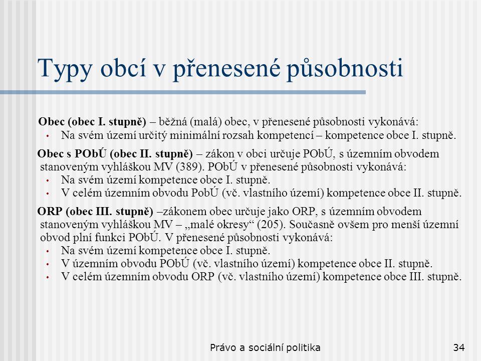 Právo a sociální politika34 Typy obcí v přenesené působnosti Obec (obec I.