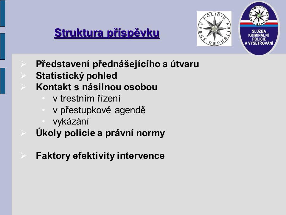 Struktura příspěvku  Představení přednášejícího a útvaru  Statistický pohled  Kontakt s násilnou osobou v trestním řízení v přestupkové agendě vykázání  Úkoly policie a právní normy  Faktory efektivity intervence