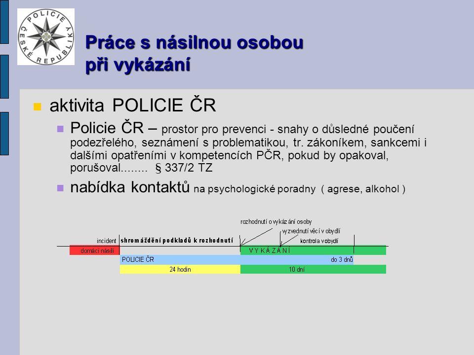 aktivita POLICIE ČR Policie ČR – prostor pro prevenci - snahy o důsledné poučení podezřelého, seznámení s problematikou, tr.