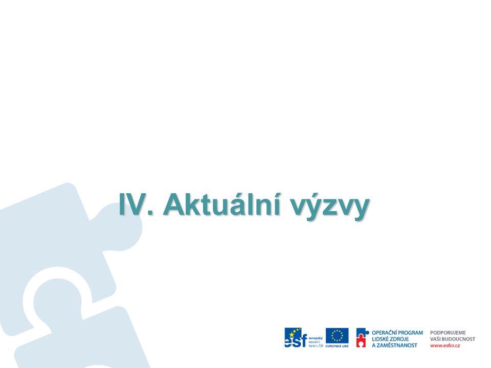 IV. Aktuální výzvy