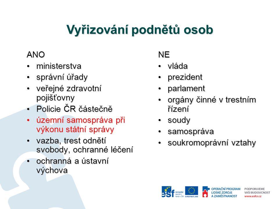 Úmluva o právech osob se zdravotním postižením č.10/12010 Sb.č.
