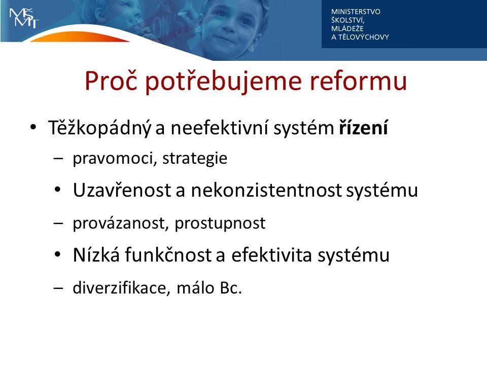 Proč potřebujeme reformu Těžkopádný a neefektivní systém řízení –pravomoci, strategie Uzavřenost a nekonzistentnost systému –provázanost, prostupnost Nízká funkčnost a efektivita systému –diverzifikace, málo Bc.