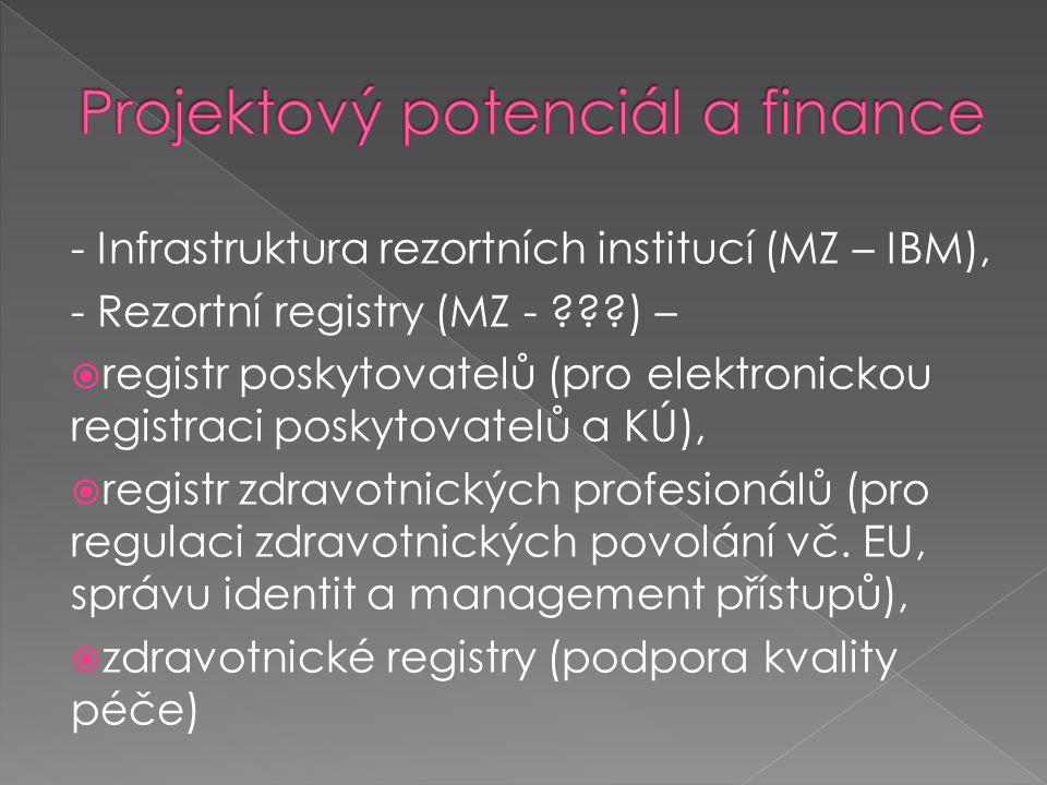 - Infrastruktura rezortních institucí (MZ – IBM), - Rezortní registry (MZ - ) –  registr poskytovatelů (pro elektronickou registraci poskytovatelů a KÚ),  registr zdravotnických profesionálů (pro regulaci zdravotnických povolání vč.