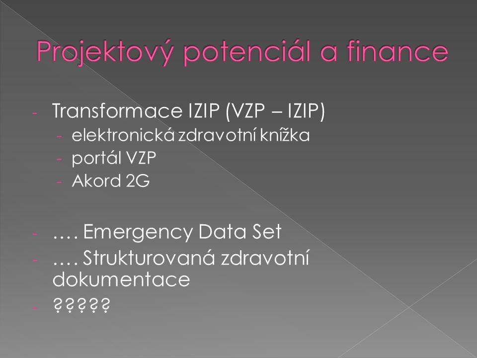 - Transformace IZIP (VZP – IZIP) - elektronická zdravotní knížka - portál VZP - Akord 2G - ….