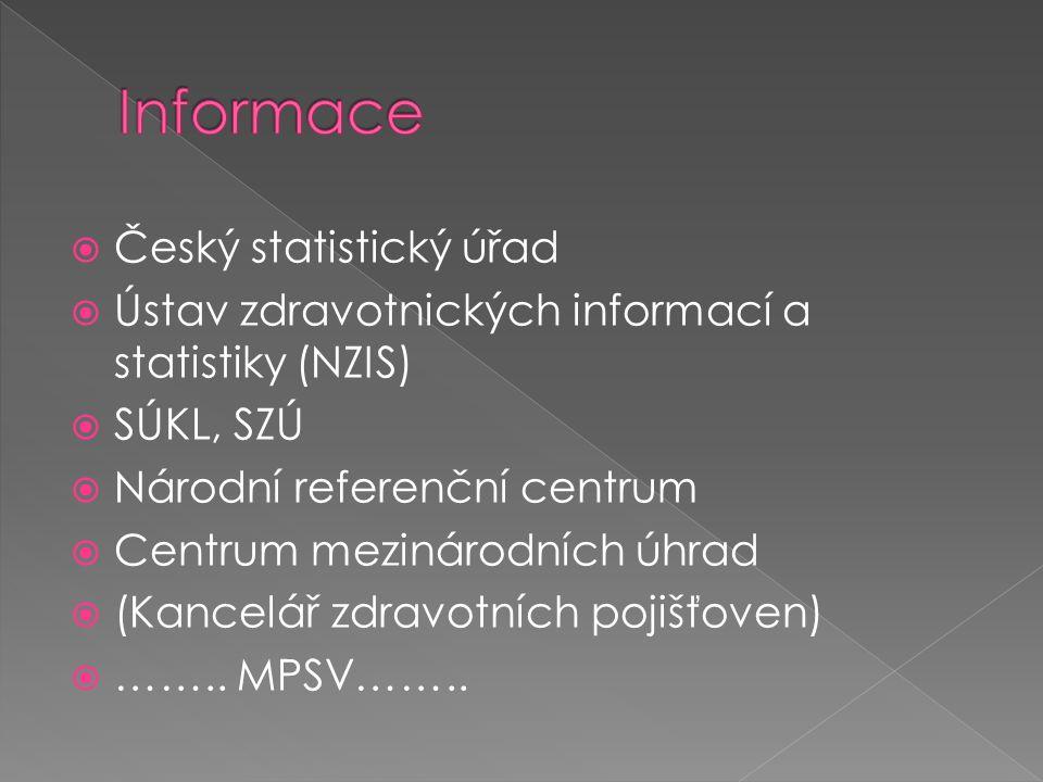  Český statistický úřad  Ústav zdravotnických informací a statistiky (NZIS)  SÚKL, SZÚ  Národní referenční centrum  Centrum mezinárodních úhrad  (Kancelář zdravotních pojišťoven)  ……..