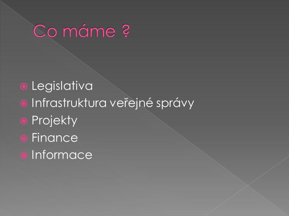  Legislativa  Infrastruktura veřejné správy  Projekty  Finance  Informace
