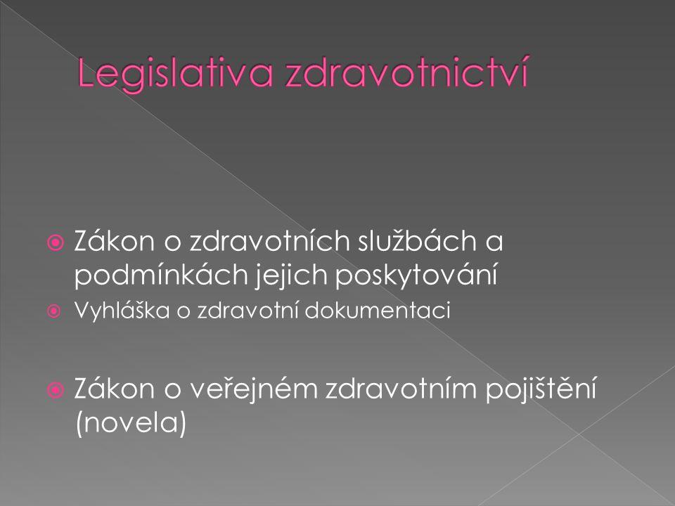  Zákon o zdravotních službách a podmínkách jejich poskytování  Vyhláška o zdravotní dokumentaci  Zákon o veřejném zdravotním pojištění (novela)