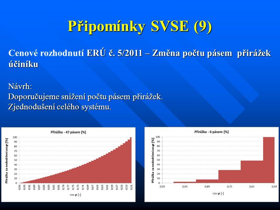 14 Připomínky SVSE (9) ERÚ č. 5/2011 – Změna počtu pásem přirážek účiníku Cenové rozhodnutí ERÚ č.