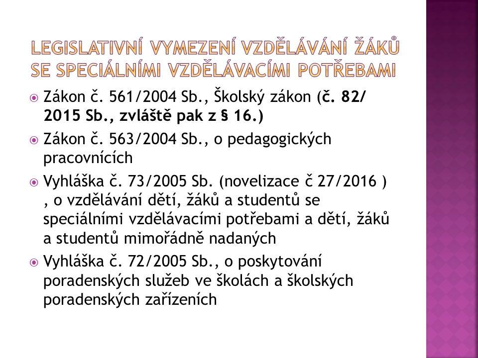  Zákon č. 561/2004 Sb., Školský zákon (č. 82/ 2015 Sb., zvláště pak z § 16.)  Zákon č.