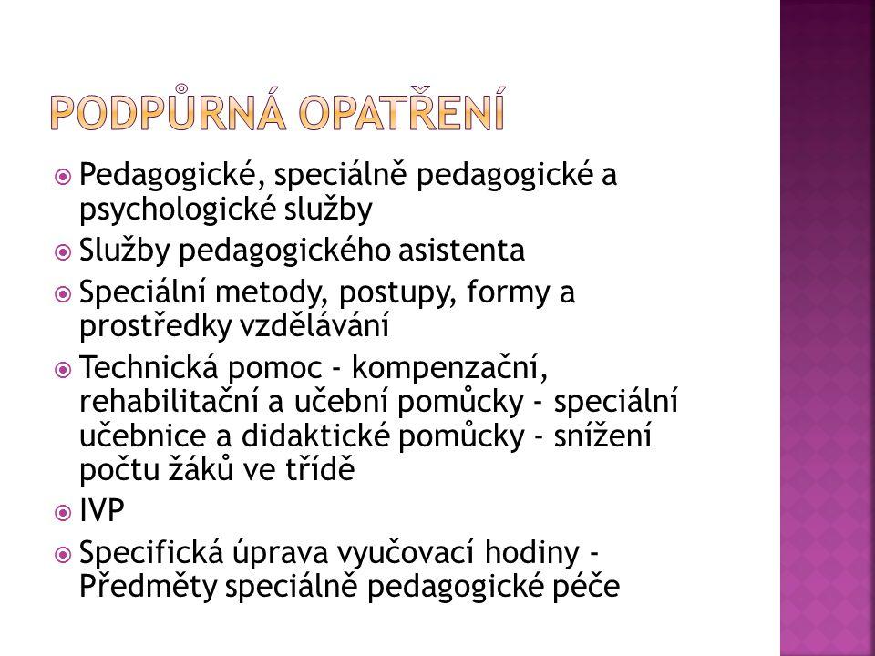  Pedagogické, speciálně pedagogické a psychologické služby  Služby pedagogického asistenta  Speciální metody, postupy, formy a prostředky vzdělávání  Technická pomoc - kompenzační, rehabilitační a učební pomůcky - speciální učebnice a didaktické pomůcky - snížení počtu žáků ve třídě  IVP  Specifická úprava vyučovací hodiny - Předměty speciálně pedagogické péče