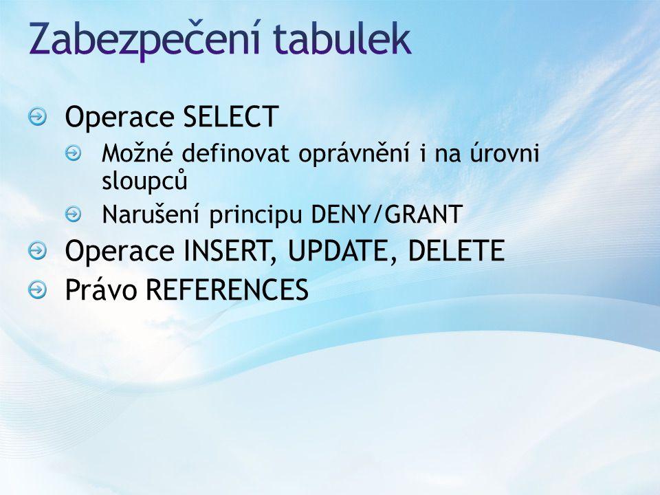 EXECUTE Spuštění uložené procedury ALTER Změna zdrojového kódu VIEW DEFINITION Zobrazení původního zdrojového kódu EXECUTE AS Možnost spustit USP jako někdo jiný