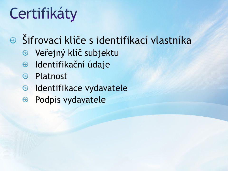 Šifrovací klíče s identifikací vlastníka Veřejný klíč subjektu Identifikační údaje Platnost Identifikace vydavatele Podpis vydavatele