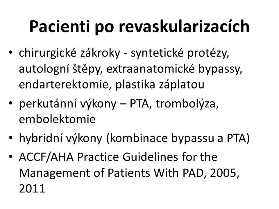 Pacienti po revaskularizacích chirurgické zákroky - syntetické protézy, autologní štěpy, extraanatomické bypassy, endarterektomie, plastika záplatou perkutánní výkony – PTA, trombolýza, embolektomie hybridní výkony (kombinace bypassu a PTA) ACCF/AHA Practice Guidelines for the Management of Patients With PAD, 2005, 2011