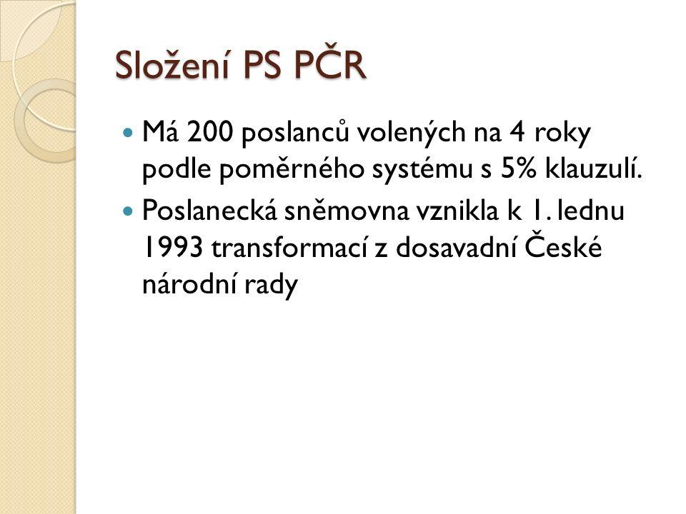Složení PS PČR Má 200 poslanců volených na 4 roky podle poměrného systému s 5% klauzulí.