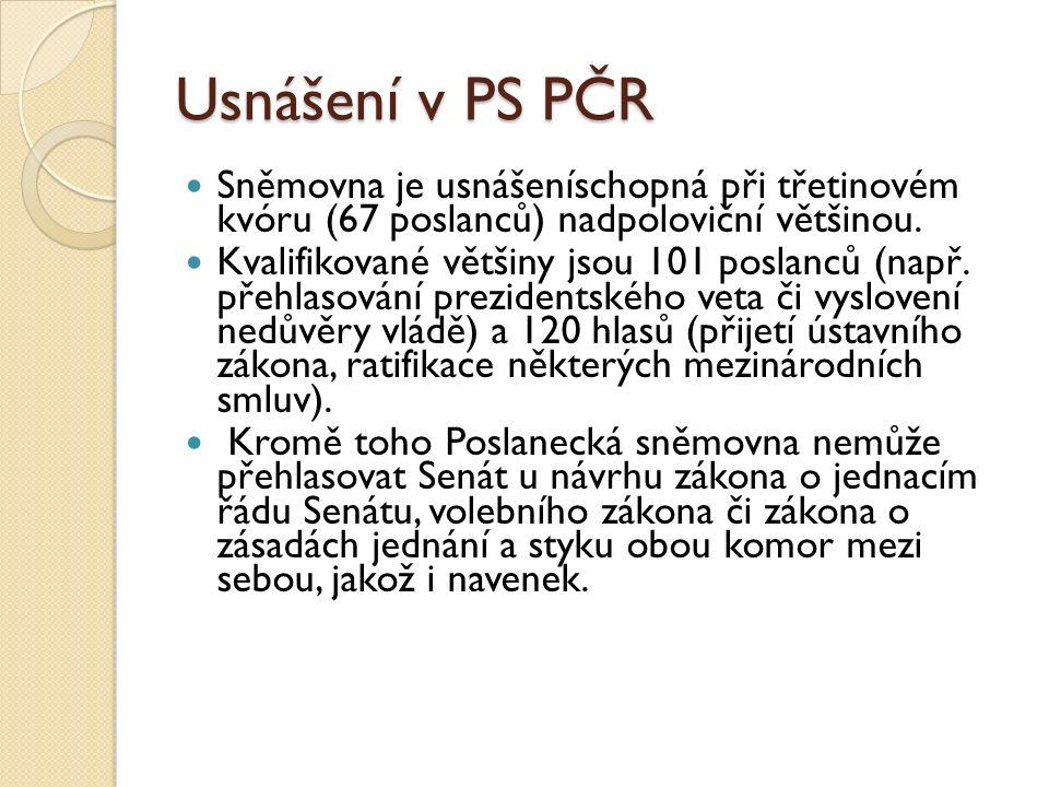 Usnášení v PS PČR Sněmovna je usnášeníschopná při třetinovém kvóru (67 poslanců) nadpoloviční většinou.