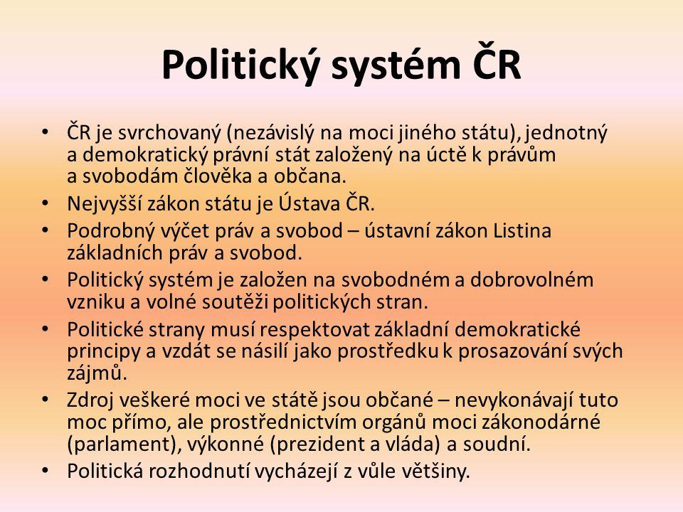 Parlament = orgán moci zákonodárné.