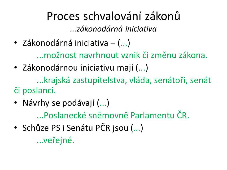 Proces schvalování zákonů...zákonodárná iniciativa Zákonodárná iniciativa – (...)...možnost navrhnout vznik či změnu zákona. Zákonodárnou iniciativu m