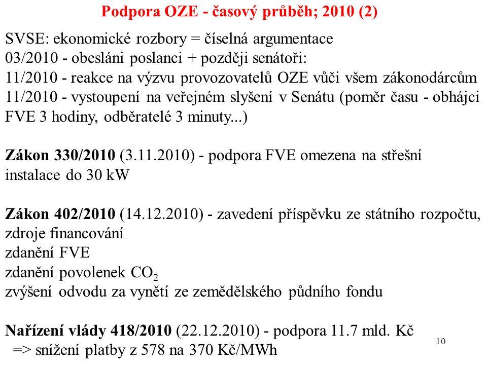 10 Podpora OZE - časový průběh; 2010 (2) SVSE: ekonomické rozbory = číselná argumentace 03/2010 - obesláni poslanci + později senátoři: 11/2010 - reakce na výzvu provozovatelů OZE vůči všem zákonodárcům 11/2010 - vystoupení na veřejném slyšení v Senátu (poměr času - obhájci FVE 3 hodiny, odběratelé 3 minuty...) Zákon 330/2010 (3.11.2010) - podpora FVE omezena na střešní instalace do 30 kW Zákon 402/2010 (14.12.2010) - zavedení příspěvku ze státního rozpočtu, zdroje financování zdanění FVE zdanění povolenek CO 2 zvýšení odvodu za vynětí ze zemědělského půdního fondu Nařízení vlády 418/2010 (22.12.2010) - podpora 11.7 mld.