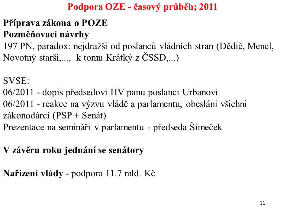 11 Podpora OZE - časový průběh; 2011 Příprava zákona o POZE Pozměňovací návrhy 197 PN, paradox: nejdražší od poslanců vládních stran (Dědič, Mencl, Novotný starší,..., k tomu Krátký z ČSSD,...) SVSE: 06/2011 - dopis předsedovi HV panu poslanci Urbanovi 06/2011 - reakce na výzvu vládě a parlamentu; obesláni všichni zákonodárci (PSP + Senát) Prezentace na semináři v parlamentu - předseda Šimeček V závěru roku jednání se senátory Nařízení vlády - podpora 11.7 mld.