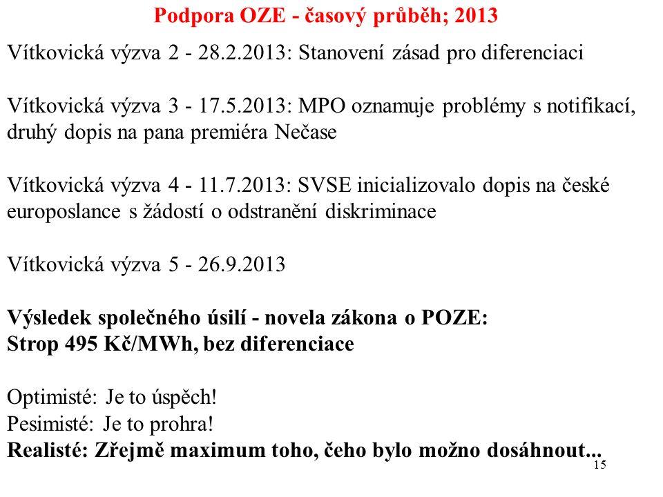 15 Podpora OZE - časový průběh; 2013 Vítkovická výzva 2 - 28.2.2013: Stanovení zásad pro diferenciaci Vítkovická výzva 3 - 17.5.2013: MPO oznamuje pro
