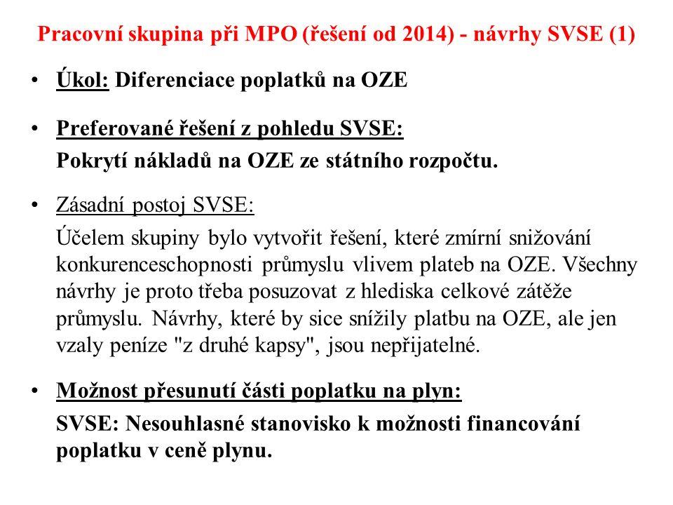 Pracovní skupina při MPO (řešení od 2014) - návrhy SVSE (1) Úkol: Diferenciace poplatků na OZE Preferované řešení z pohledu SVSE: Pokrytí nákladů na OZE ze státního rozpočtu.