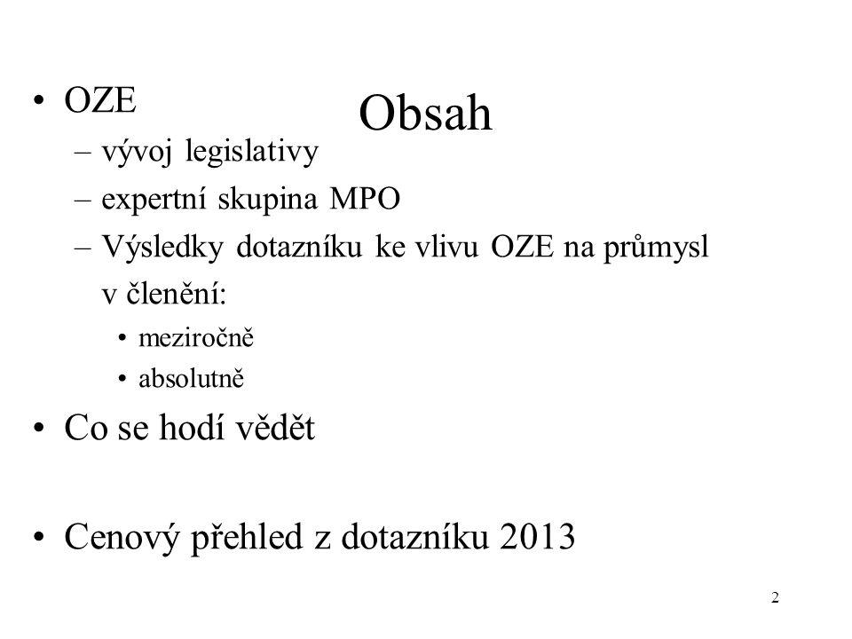 Obsah OZE –vývoj legislativy –expertní skupina MPO –Výsledky dotazníku ke vlivu OZE na průmysl v členění: meziročně absolutně Co se hodí vědět Cenový přehled z dotazníku 2013 2