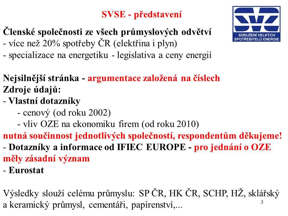 3 SVSE - představení Členské společnosti ze všech průmyslových odvětví - více než 20% spotřeby ČR (elektřina i plyn) - specializace na energetiku - le