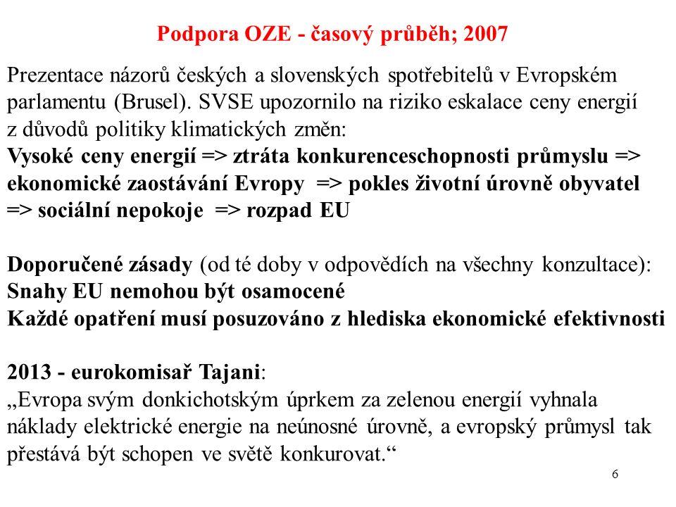 6 Podpora OZE - časový průběh; 2007 Prezentace názorů českých a slovenských spotřebitelů v Evropském parlamentu (Brusel). SVSE upozornilo na riziko es