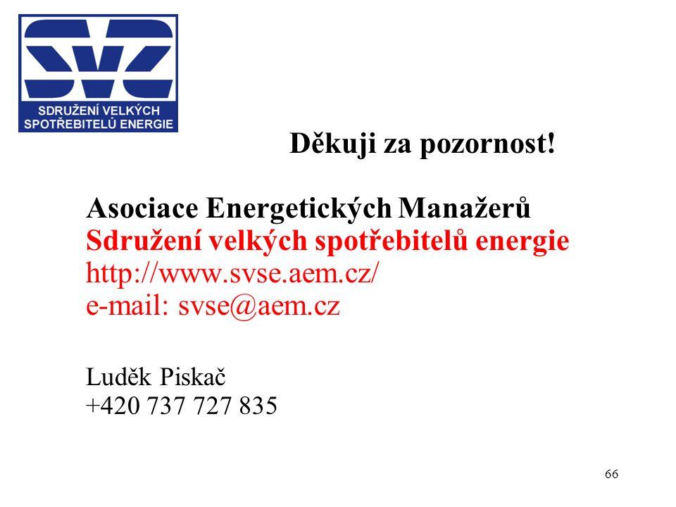 66 Děkuji za pozornost! Asociace Energetických Manažerů Sdružení velkých spotřebitelů energie http://www.svse.aem.cz/ e-mail: svse@aem.cz Luděk Piskač