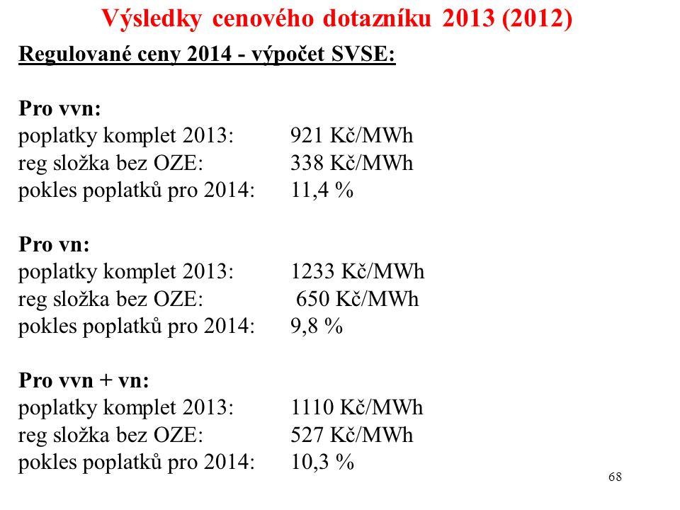 68 Výsledky cenového dotazníku 2013 (2012) Regulované ceny 2014 - výpočet SVSE: Pro vvn: poplatky komplet 2013: 921 Kč/MWh reg složka bez OZE: 338 Kč/MWh pokles poplatků pro 2014: 11,4 % Pro vn: poplatky komplet 2013: 1233 Kč/MWh reg složka bez OZE: 650 Kč/MWh pokles poplatků pro 2014: 9,8 % Pro vvn + vn: poplatky komplet 2013: 1110 Kč/MWh reg složka bez OZE: 527 Kč/MWh pokles poplatků pro 2014: 10,3 %